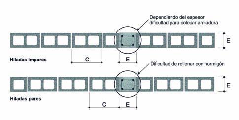 Ejecucion Sistema Ghas Con Bloque De Hormigon Steel For Bricks - Colocar-bloques-de-hormigon